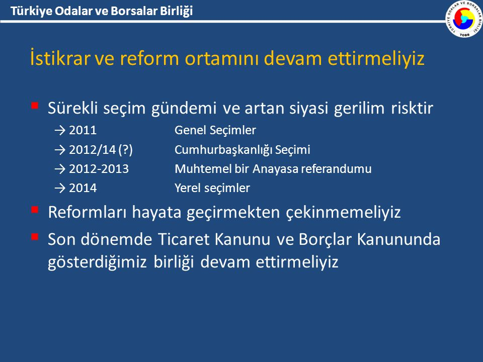 Türkiye Odalar ve Borsalar Birliği İstikrar ve reform ortamını devam ettirmeliyiz  Sürekli seçim gündemi ve artan siyasi gerilim risktir →2011 Genel Seçimler →2012/14 ( ) Cumhurbaşkanlığı Seçimi →2012-2013 Muhtemel bir Anayasa referandumu →2014 Yerel seçimler  Reformları hayata geçirmekten çekinmemeliyiz  Son dönemde Ticaret Kanunu ve Borçlar Kanununda gösterdiğimiz birliği devam ettirmeliyiz
