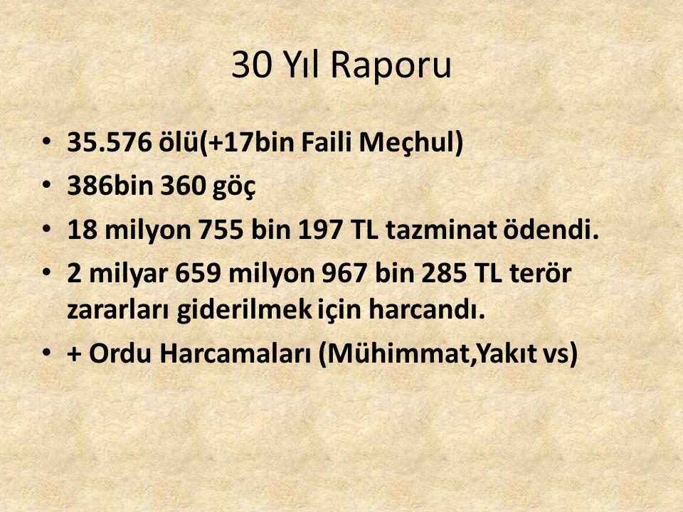 30 Yıl Raporu 35.576 ölü(+17bin Faili Meçhul) 386bin 360 göç 18 milyon 755 bin 197 TL tazminat ödendi.