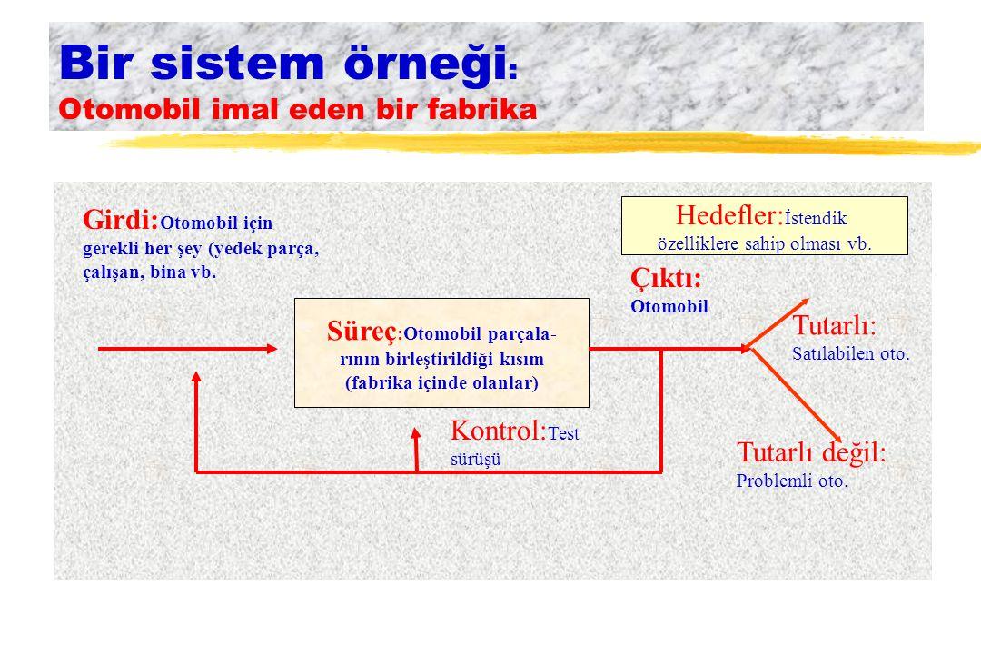Bir sistem örneği : Otomobil imal eden bir fabrika Süreç :Otomobil parçala- rının birleştirildiği kısım (fabrika içinde olanlar) Girdi: Otomobil için