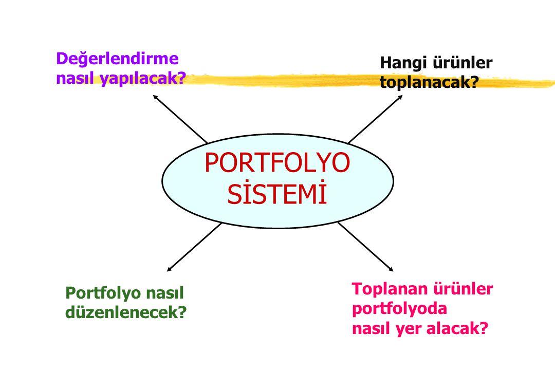PORTFOLYO SİSTEMİ Değerlendirme nasıl yapılacak? Hangi ürünler toplanacak? Toplanan ürünler portfolyoda nasıl yer alacak? Portfolyo nasıl düzenlenecek