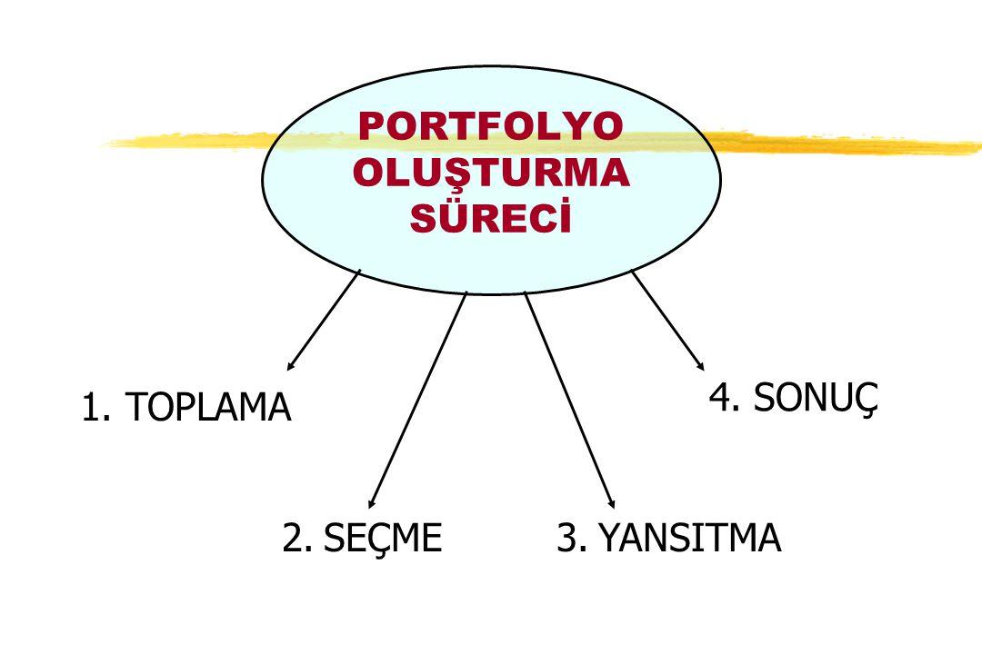 PORTFOLYO OLUŞTURMA SÜRECİ 1. TOPLAMA 2. SEÇME3. YANSITMA 4. SONUÇ