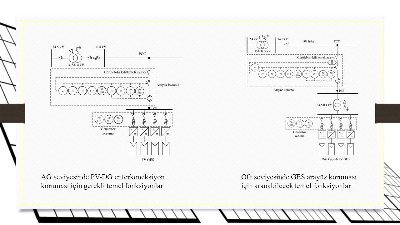 AG seviyesinde PV-DG enterkoneksiyon koruması için gerekli temel fonksiyonlar OG seviyesinde GES arayüz koruması için aranabilecek temel fonksiyonlar