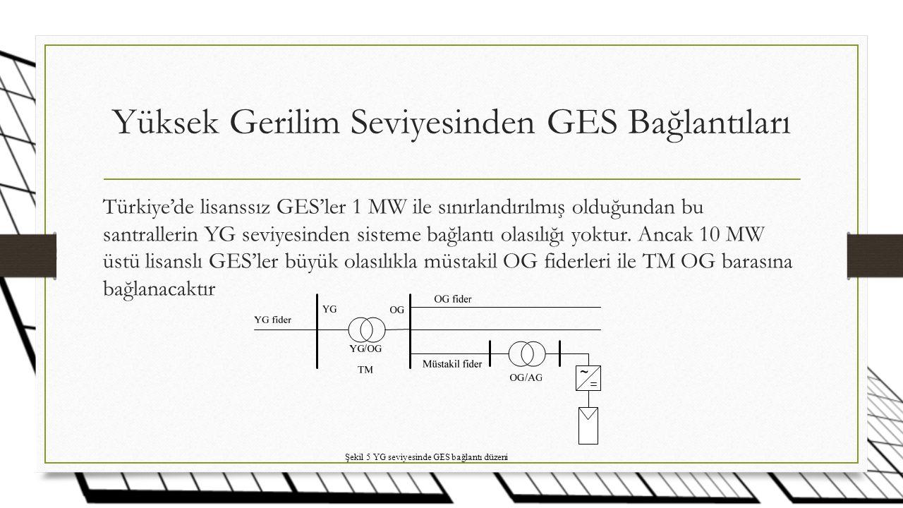 Yüksek Gerilim Seviyesinden GES Bağlantıları Türkiye'de lisanssız GES'ler 1 MW ile sınırlandırılmış olduğundan bu santrallerin YG seviyesinden sisteme bağlantı olasılığı yoktur.