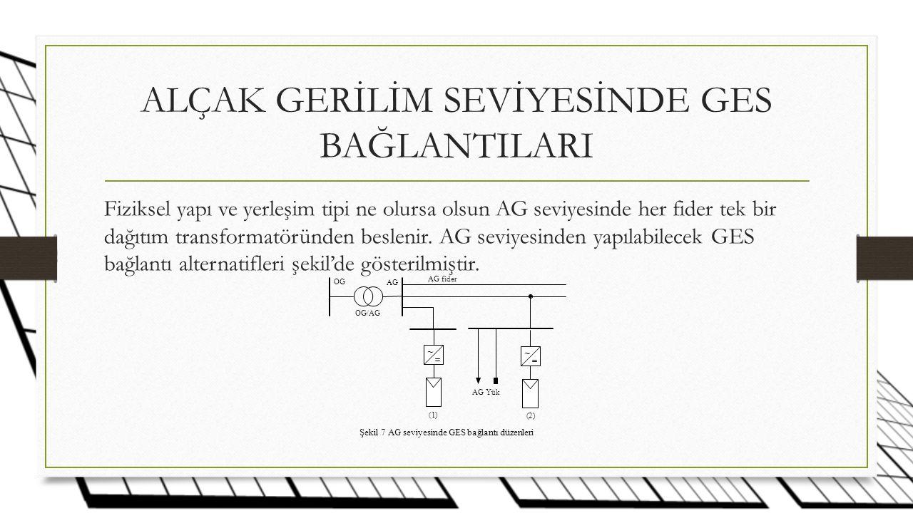 ALÇAK GERİLİM SEVİYESİNDE GES BAĞLANTILARI Fiziksel yapı ve yerleşim tipi ne olursa olsun AG seviyesinde her fider tek bir dağıtım transformatöründen