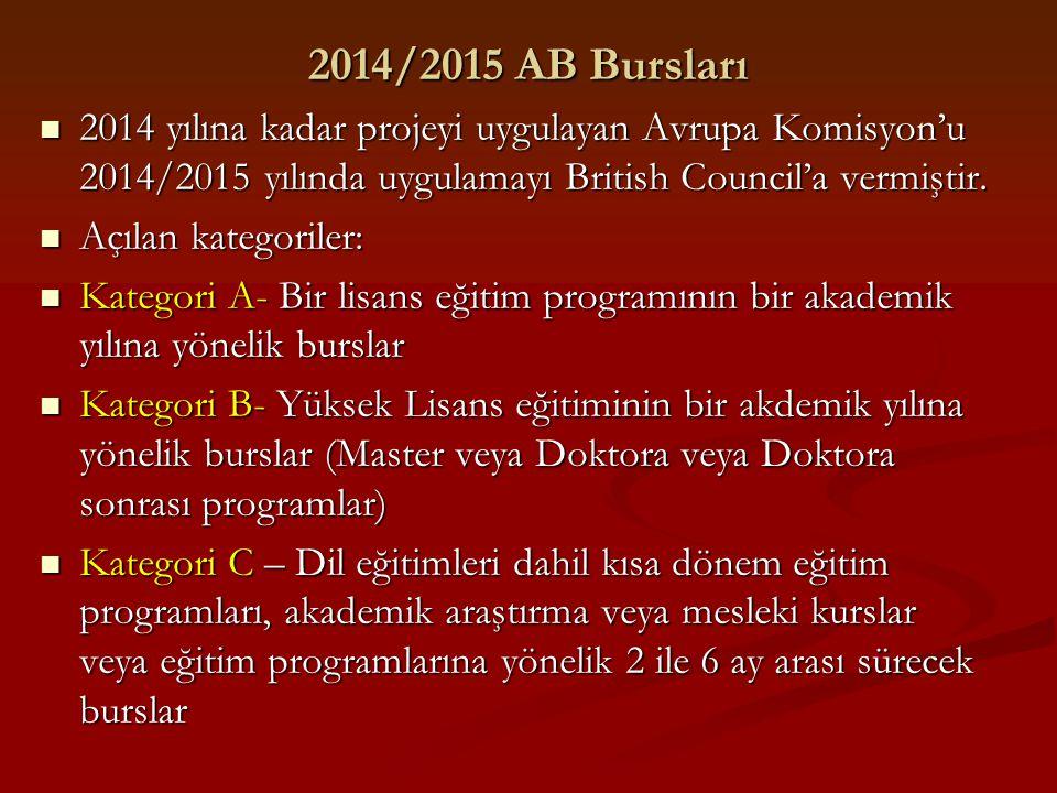 2014/2015 AB Bursları 2014 yılına kadar projeyi uygulayan Avrupa Komisyon'u 2014/2015 yılında uygulamayı British Council'a vermiştir. 2014 yılına kada