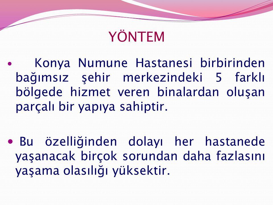 YÖNTEM Konya Numune Hastanesi birbirinden bağımsız şehir merkezindeki 5 farklı bölgede hizmet veren binalardan oluşan parçalı bir yapıya sahiptir. Bu