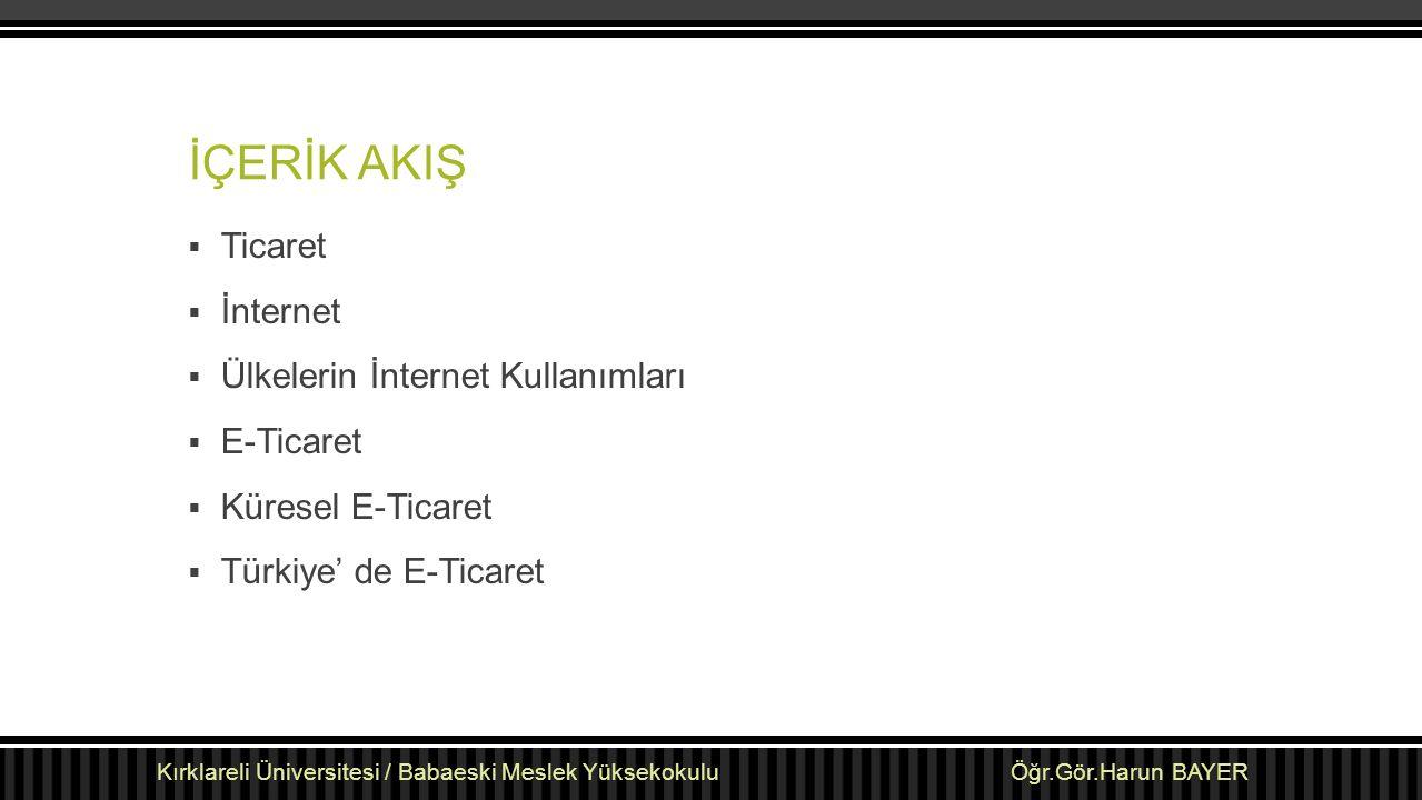 İÇERİK AKIŞ  Ticaret  İnternet  Ülkelerin İnternet Kullanımları  E-Ticaret  Küresel E-Ticaret  Türkiye' de E-Ticaret Kırklareli Üniversitesi / B