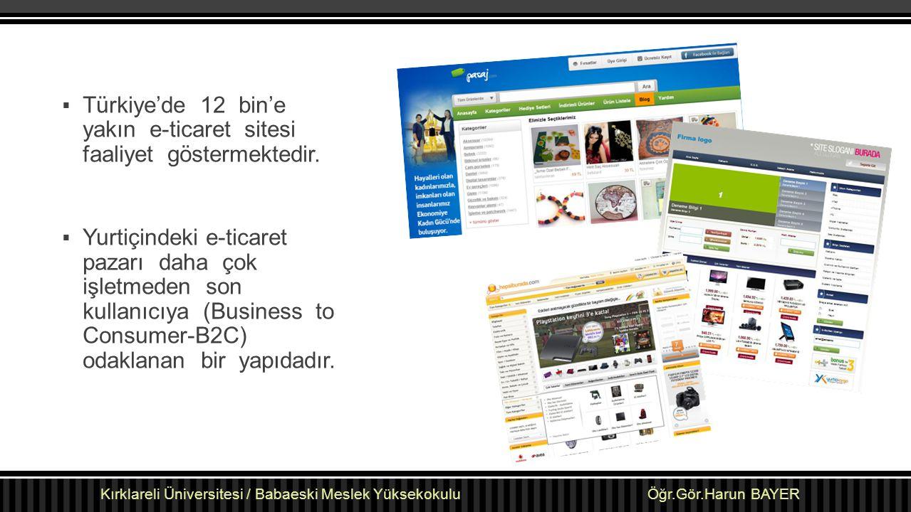  Türkiye'de 12 bin'e yakın e-ticaret sitesi faaliyet göstermektedir.  Yurtiçindeki e-ticaret pazarı daha çok işletmeden son kullanıcıya (Business to