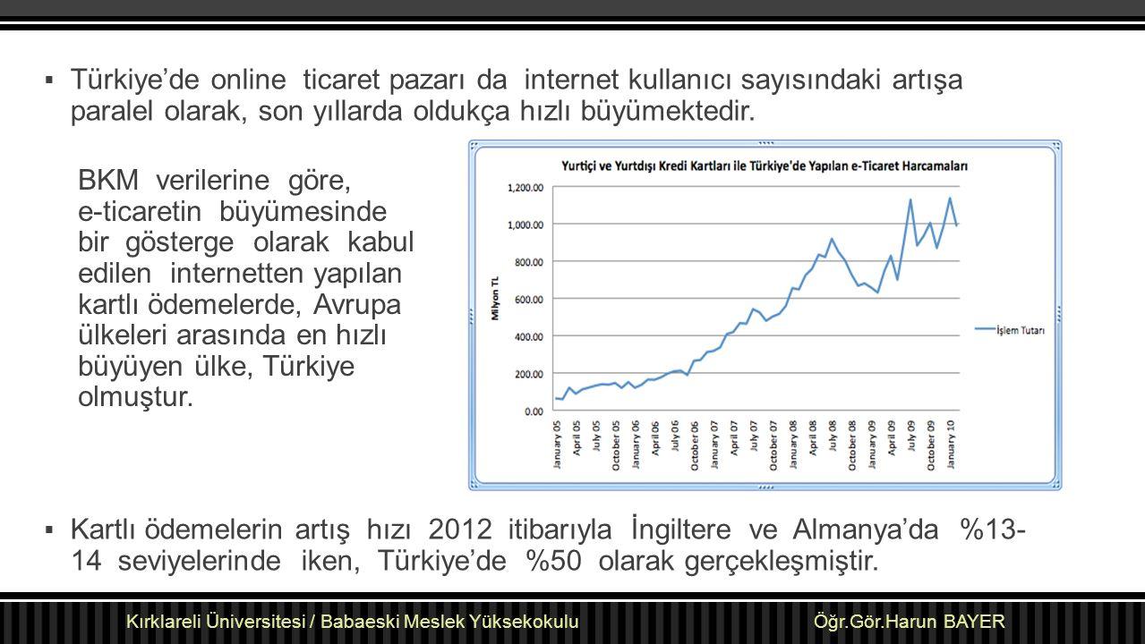  Türkiye'de online ticaret pazarı da internet kullanıcı sayısındaki artışa paralel olarak, son yıllarda oldukça hızlı büyümektedir.  Kartlı ödemeler