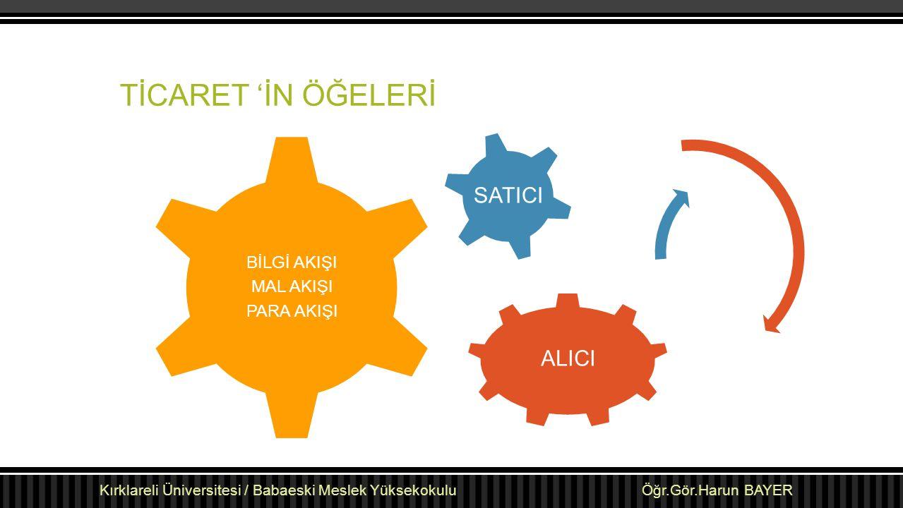 TÜRKİYE'DE E-TİCARET  Türkiye e-ticaret ile 1994-1995 yıllarında tanışmıştır.