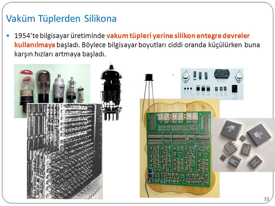 11 1954'te bilgisayar üretiminde vakum tüpleri yerine silikon entegre devreler kullanılmaya başladı. Böylece bilgisayar boyutları ciddi oranda küçülür