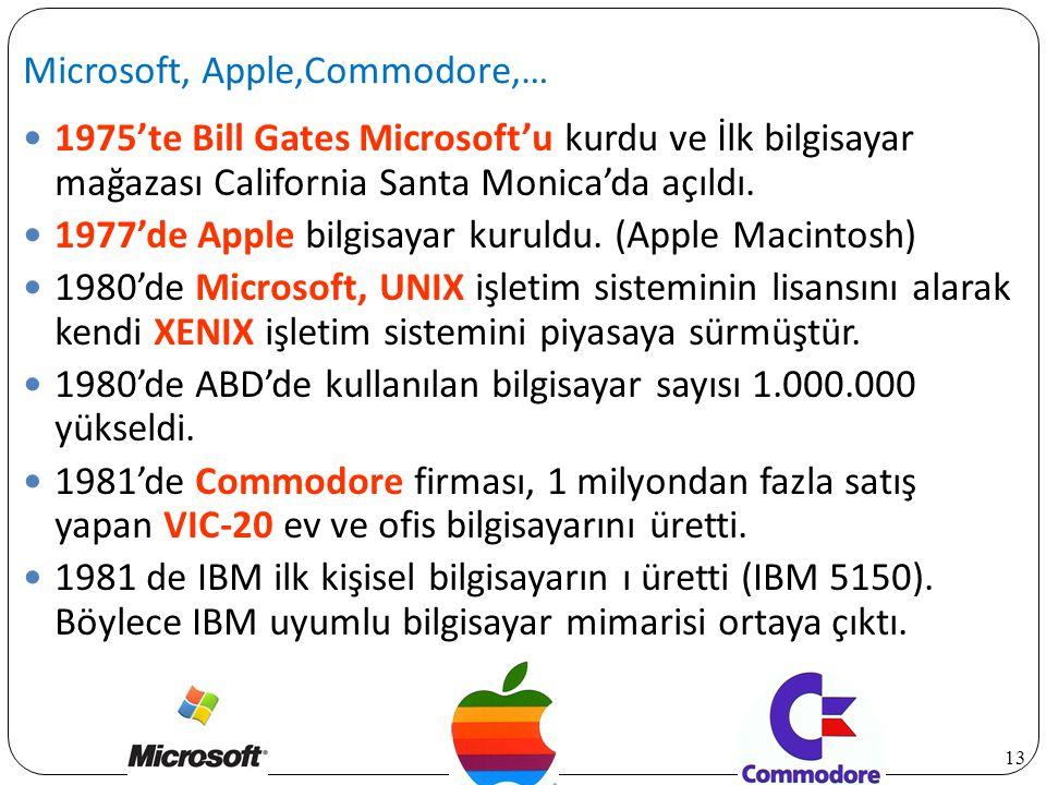 13 1975'te Bill Gates Microsoft'u kurdu ve İlk bilgisayar mağazası California Santa Monica'da açıldı. 1977'de Apple bilgisayar kuruldu. (Apple Macinto