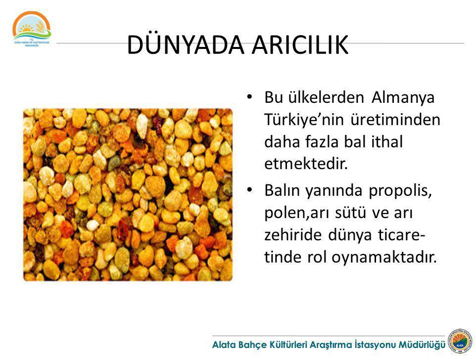 DÜNYADA ARICILIK Bu ülkelerden Almanya Türkiye'nin üretiminden daha fazla bal ithal etmektedir. Balın yanında propolis, polen,arı sütü ve arı zehiride