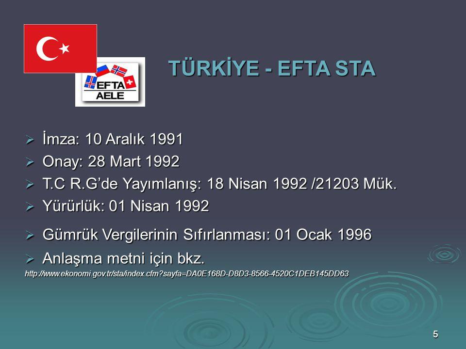 26 TÜRKİYE – TUNUS STA Protokol I – Türkiye Cumhuriyeti ile Tunus Cumhuriyeti arasındaki İthalatta Gümrük Vergileri ve Eş Etkili Vergilerin Kaldırılması  Tunus menşeli ürünlerin, Türkiye'ye ithalinde uygulanan gümrük vergileri ve eş etkili vergiler, Anlaşmanın yürürlüğe girdiği 01 Temmuz 2005 tarihi itibariyle kaldırılmıştır.