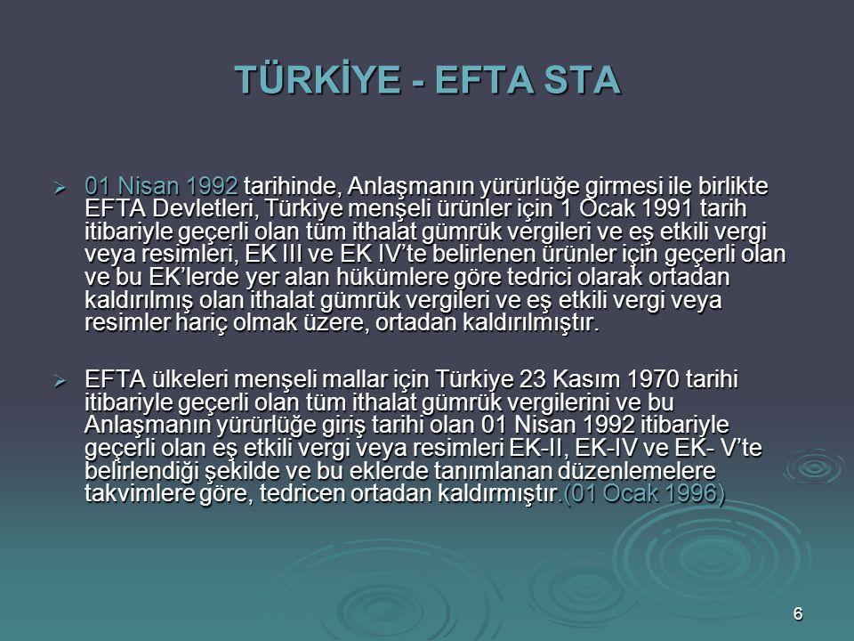 17 TÜRKİYE – BOSNA HERSEK STA  İmza: 03 Temmuz 2002  Onay: 26 Şubat 2003  T.C R.G'de Yayımlanış: 05 Mayıs 2003/25099  Yürürlük: 01 Temmuz 2003  Gümrük Vergilerinin Sıfırlanması: 01 Ocak 2007  Anlaşma metni için bkz.