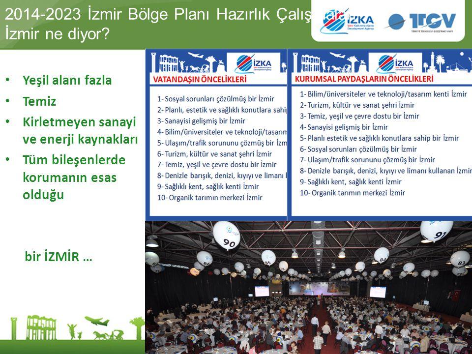 2014-2023 İzmir Bölge Planı Hazırlık Çalışmaları- İzmir ne diyor? Yeşil alanı fazla Temiz Kirletmeyen sanayi ve enerji kaynakları Tüm bileşenlerde kor