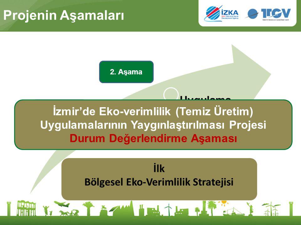 Projenin Aşamaları Durum Değerlendirme Uygulama 1. Aşama 2. Aşama İlk Bölgesel Eko-Verimlilik Stratejisi İzmir'de Eko-verimlilik (Temiz Üretim) Uygula