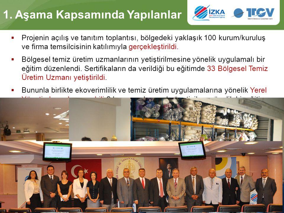 1. Aşama Kapsamında Yapılanlar  Projenin açılış ve tanıtım toplantısı, bölgedeki yaklaşık 100 kurum/kuruluş ve firma temsilcisinin katılımıyla gerçek