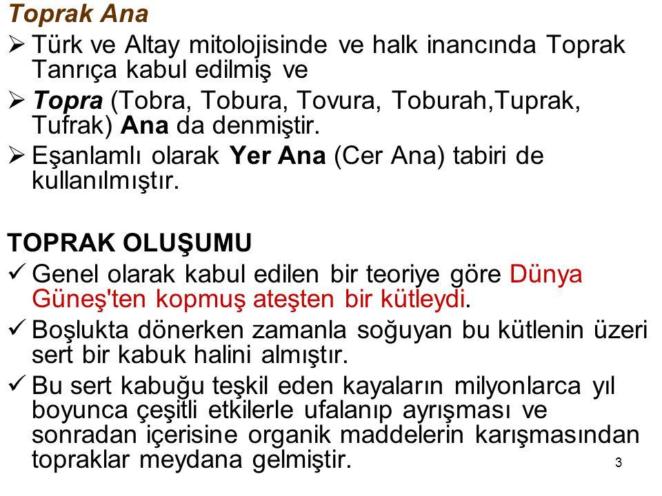 3 Toprak Ana  Türk ve Altay mitolojisinde ve halk inancında Toprak Tanrıça kabul edilmiş ve  Topra (Tobra, Tobura, Tovura, Toburah,Tuprak, Tufrak) Ana da denmiştir.