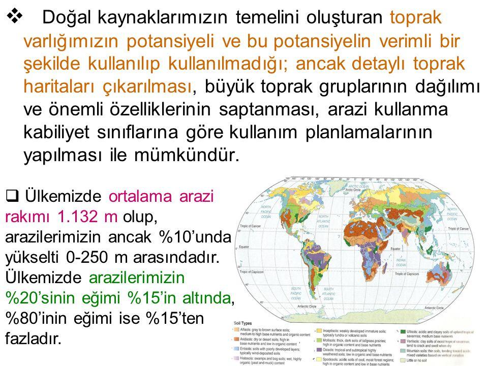 6  Doğal kaynaklarımızın temelini oluşturan toprak varlığımızın potansiyeli ve bu potansiyelin verimli bir şekilde kullanılıp kullanılmadığı; ancak detaylı toprak haritaları çıkarılması, büyük toprak gruplarının dağılımı ve önemli özelliklerinin saptanması, arazi kullanma kabiliyet sınıflarına göre kullanım planlamalarının yapılması ile mümkündür.