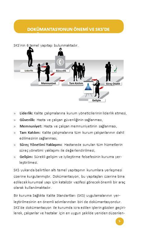 5 DOKÜMANTASYONUN ÖNEMİ VE SKS'DE DOKÜMANTASYONUN TEMEL AMAÇLARI SKS'nin 6 temel yapıtaşı bulunmaktadır.