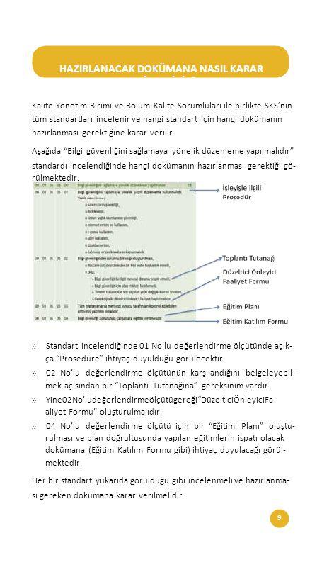 20Sağlıkta Kalite ve Akreditasyon Daire Başkanlığı Tablo 2: Doküman Türleri Kısaltma Tablosu Doküman Türü Prosedür Talimat Form Plan Rehber Liste Rıza Belgesi Yardımcı Doküman Kısaltma PR TL FR PL RH LS RB YD Örnek Endoskopi Ünitesi Prosedürü Hasta Kayıt Talimatı 5 Endikasyon Kuralı Gözlem Formu Tıbbi Cihazların Bakım ve Kalibrasyonlarına Yönelik Plan Genel ve Bölüm Uyum Rehberleri Yüksek Riskli İlaç Listesi Enjeksiyon Rıza Belgesi El Hijyeni 5 Endikasyon, İlaç İmha Tutanağı, Toplantı Tutanakları Aşağıda dokümanın kodlanmasına ilişkin örneklere yer verilmiştir.