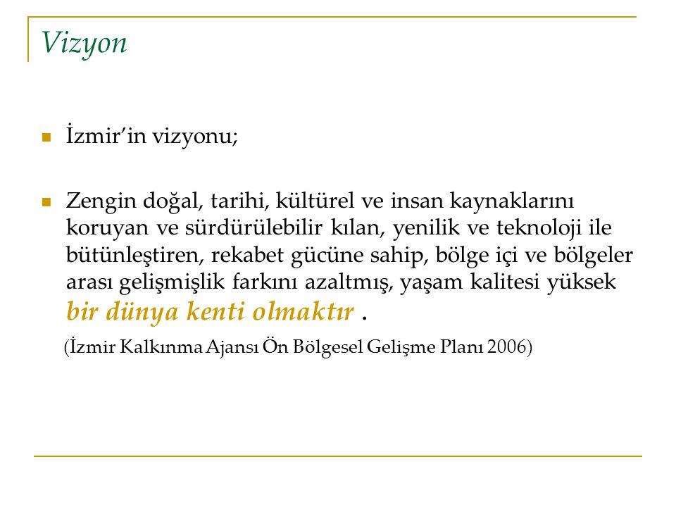 Vizyon İzmir'in vizyonu; Zengin doğal, tarihi, kültürel ve insan kaynaklarını koruyan ve sürdürülebilir kılan, yenilik ve teknoloji ile bütünleştiren, rekabet gücüne sahip, bölge içi ve bölgeler arası gelişmişlik farkını azaltmış, yaşam kalitesi yüksek bir dünya kenti olmaktır.