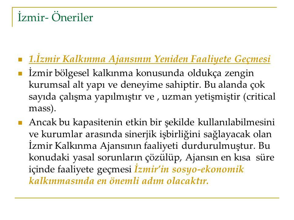 İzmir- Öneriler 1.İzmir Kalkınma Ajansının Yeniden Faaliyete Geçmesi İzmir bölgesel kalkınma konusunda oldukça zengin kurumsal alt yapı ve deneyime sahiptir.