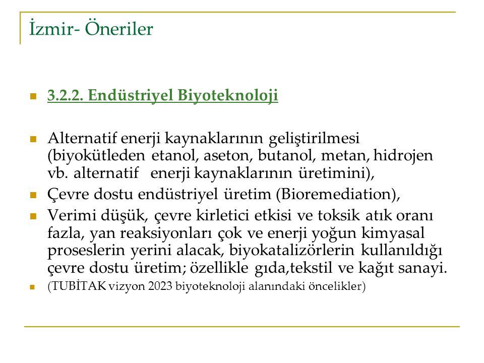 İzmir- Öneriler 3.2.2.