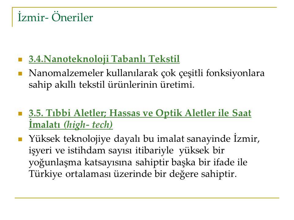 İzmir- Öneriler 3.4.Nanoteknoloji Tabanlı Tekstil Nanomalzemeler kullanılarak çok çeşitli fonksiyonlara sahip akıllı tekstil ürünlerinin üretimi.