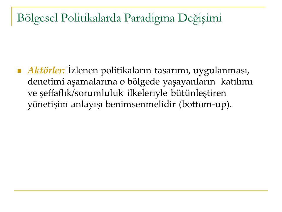 İzmir Belli Başlı Sosyo- Ekonomik Göstergeler İtibari İle İzmir