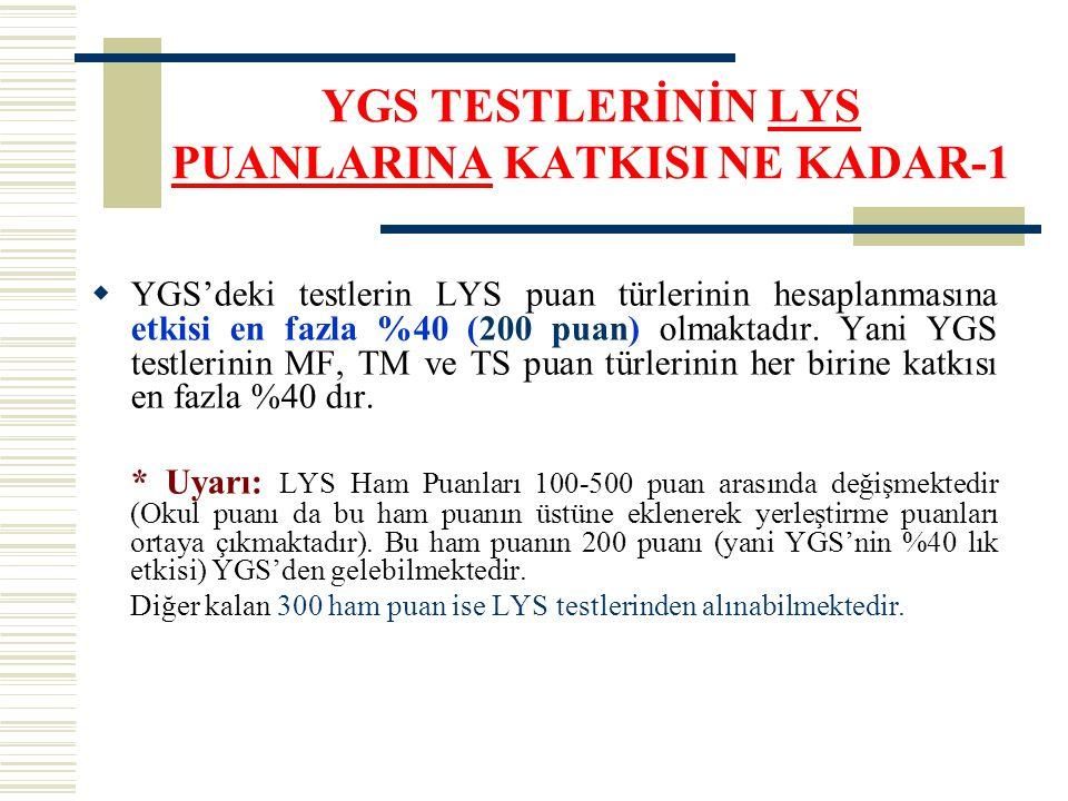 YGS TESTLERİNİN LYS PUANLARINA KATKISI NE KADAR-1  YGS'deki testlerin LYS puan türlerinin hesaplanmasına etkisi en fazla %40 (200 puan) olmaktadır. Y