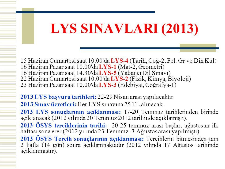 LYS SINAVLARI (2013) 15 Haziran Cumartesi saat 10.00'da LYS-4 (Tarih, Coğ-2, Fel. Gr ve Din Kül) 16 Haziran Pazar saat 10.00'da LYS-1 (Mat-2, Geometri