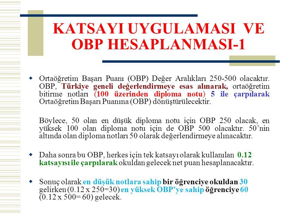 KATSAYI UYGULAMASI VE OBP HESAPLANMASI-1  Ortaöğretim Başarı Puanı (OBP) Değer Aralıkları 250-500 olacaktır.