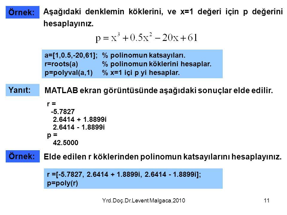 Yrd.Doç.Dr.Levent Malgaca,201011 Örnek: Aşağıdaki denklemin köklerini, ve x=1 değeri için p değerini hesaplayınız. a=[1,0.5,-20,61];% polinomun katsay