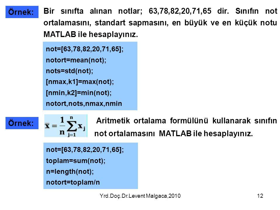 Yrd.Doç.Dr.Levent Malgaca,201012 Örnek: not=[63,78,82,20,71,65]; notort=mean(not); nots=std(not); [nmax,k1]=max(not); [nmin,k2]=min(not); notort,nots,