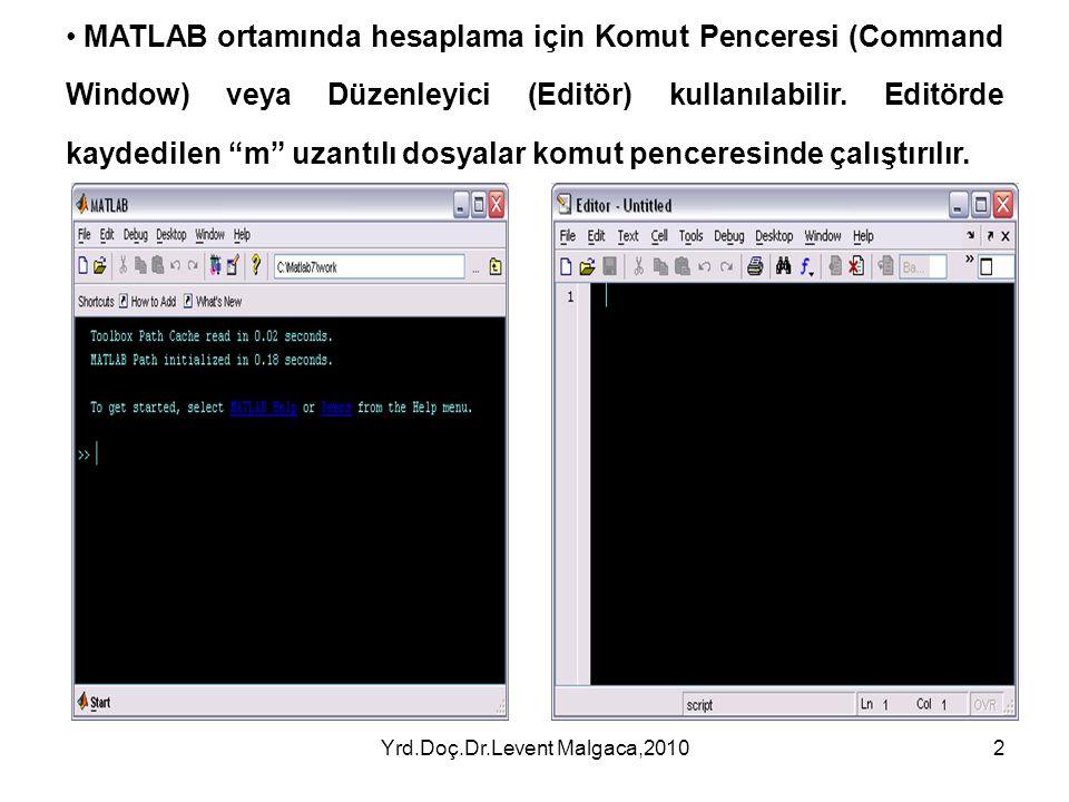 Yrd.Doç.Dr.Levent Malgaca,20102 MATLAB ortamında hesaplama için Komut Penceresi (Command Window) veya Düzenleyici (Editör) kullanılabilir. Editörde ka
