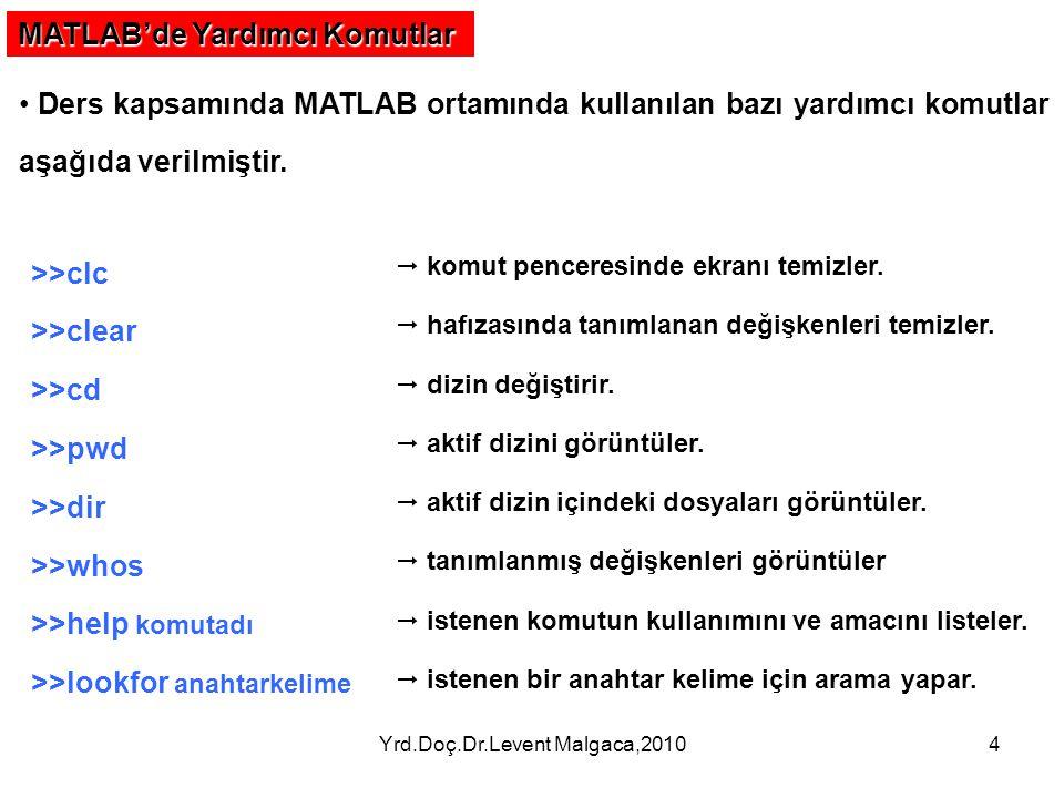 Yrd.Doç.Dr.Levent Malgaca,20104 MATLAB'de Yardımcı Komutlar Ders kapsamında MATLAB ortamında kullanılan bazı yardımcı komutlar aşağıda verilmiştir. >>