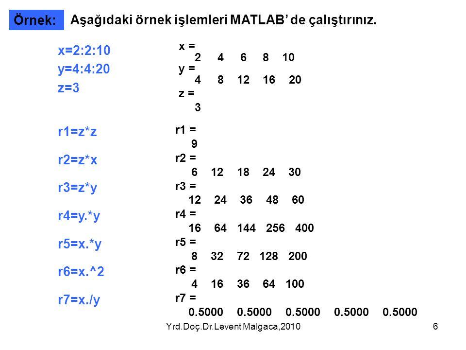 Yrd.Doç.Dr.Levent Malgaca,20106 Örnek: x=2:2:10 y=4:4:20 z=3 Aşağıdaki örnek işlemleri MATLAB' de çalıştırınız. r1=z*z r2=z*x r3=z*y r4=y.*y r5=x.*y r