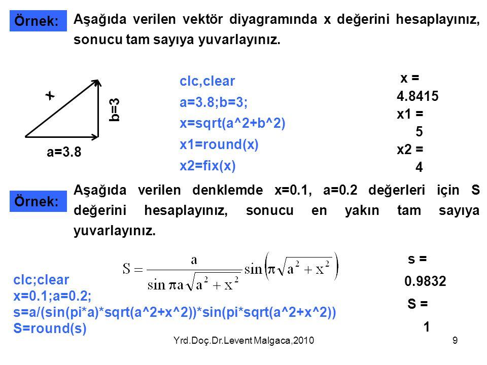 Yrd.Doç.Dr.Levent Malgaca,20109 Örnek: clc,clear a=3.8;b=3; x=sqrt(a^2+b^2) x1=round(x) x2=fix(x) Aşağıda verilen vektör diyagramında x değerini hesap