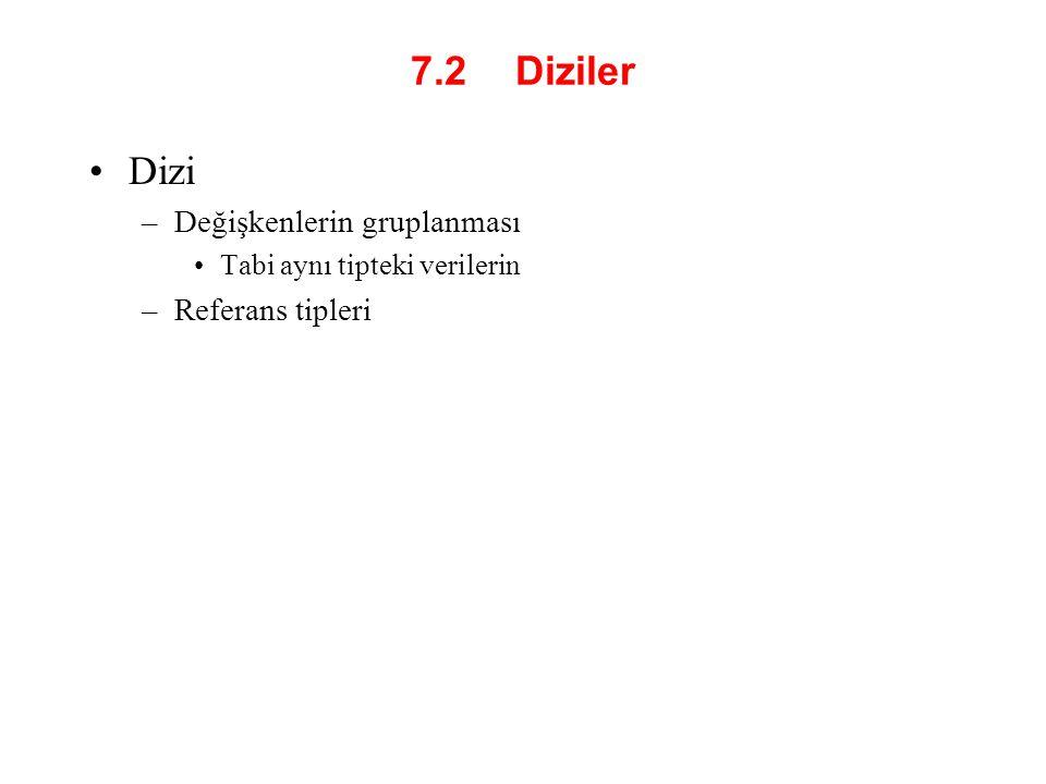 7.2 Diziler Dizi –Değişkenlerin gruplanması Tabi aynı tipteki verilerin –Referans tipleri