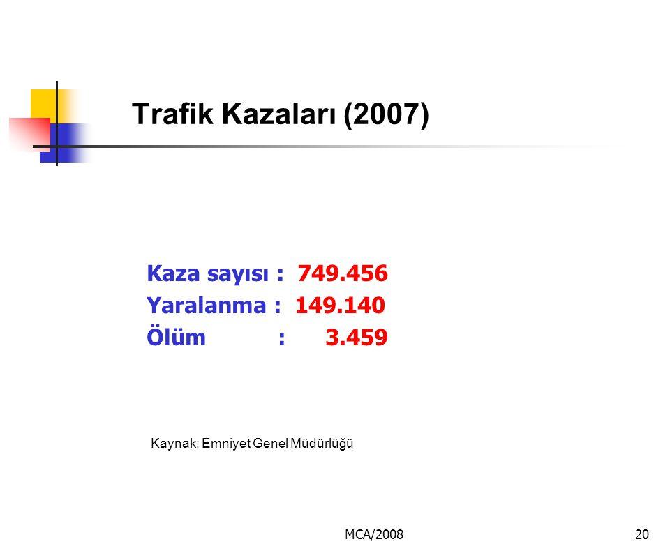 MCA/200820 Trafik Kazaları (2007) Kaza sayısı : 749.456 Yaralanma : 149.140 Ölüm : 3.459 Kaynak: Emniyet Genel Müdürlüğü