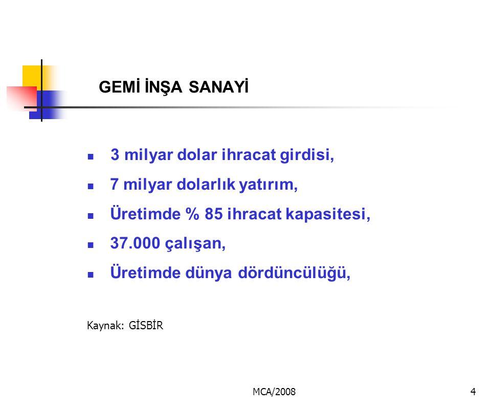 MCA/20085 MEVCUT TERSANELER ÖZEL SEKTÖRADET İstanbul44 Trabzon8 Zonguldak9 İzmit7 Çanakkale2 Samsun1 Ordu1 Kastamonu1 İskenderun1 Yalova9 Sakarya1 TOPLAM84 KAMU Haliç Tersanesi (İstanbul) Camialtı Tersaneleri (İstanbul) ASKERİ İstanbul Tersanesi (Pendik) Gölcük Tersanesi (Kocaeli) İzmir Tersanesi (Alaybey) Kaynak: Denizcilik Müsteşarlığı