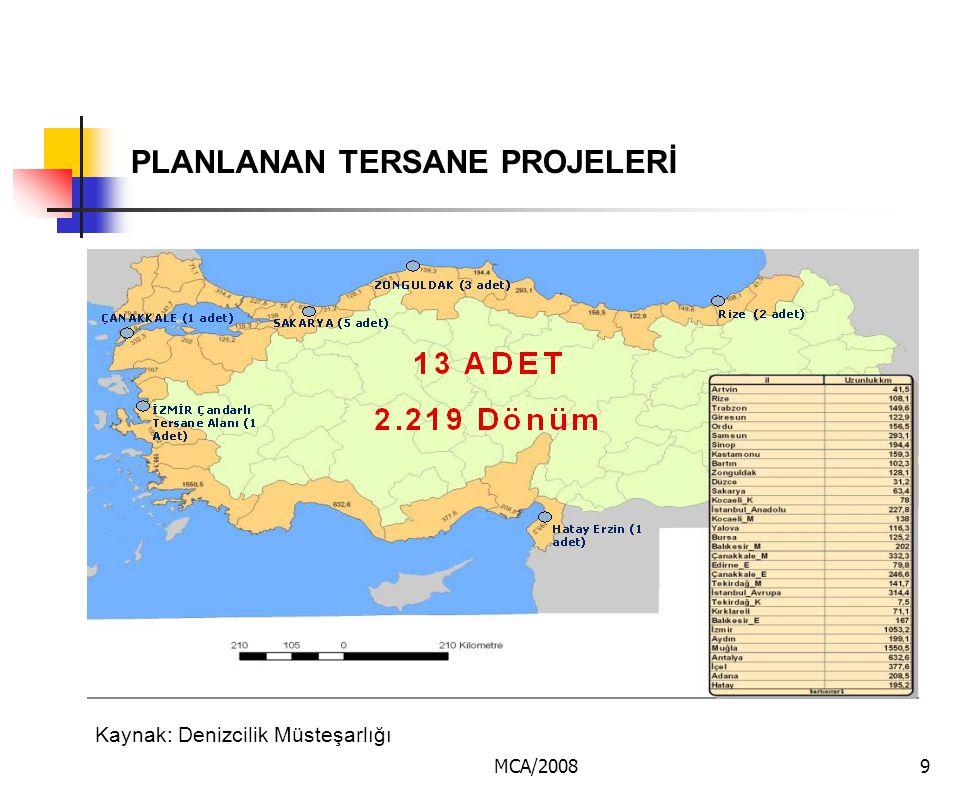 MCA/200810 TERSANELERDE İSTİHDAM DURUMU Kaynak: Denizcilik Müsteşarlığı