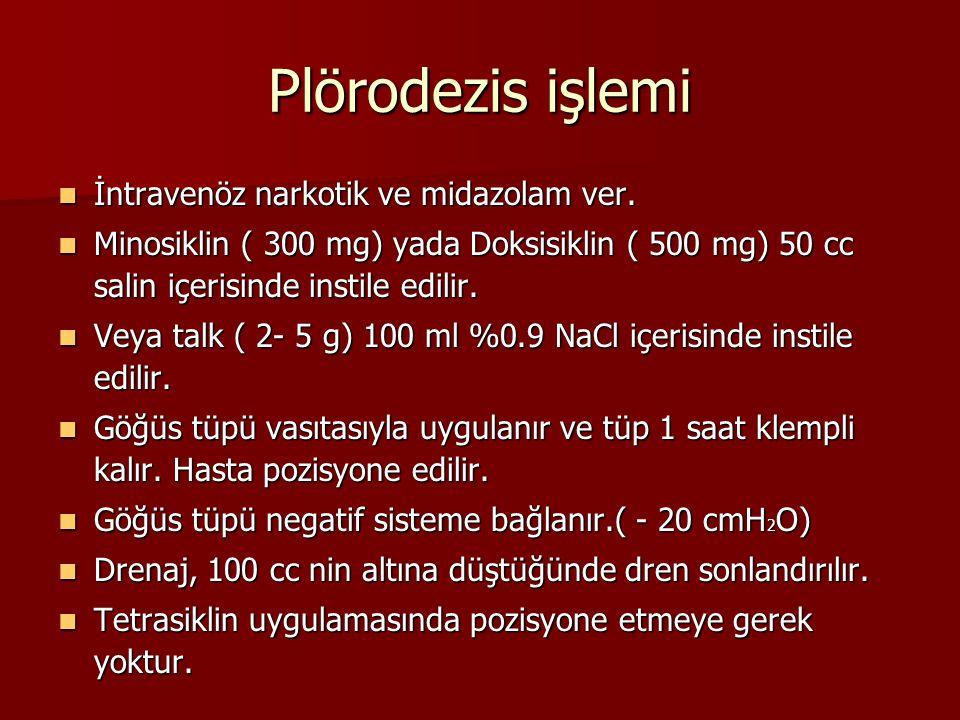 Plörodezis işlemi İntravenöz narkotik ve midazolam ver. İntravenöz narkotik ve midazolam ver. Minosiklin ( 300 mg) yada Doksisiklin ( 500 mg) 50 cc sa