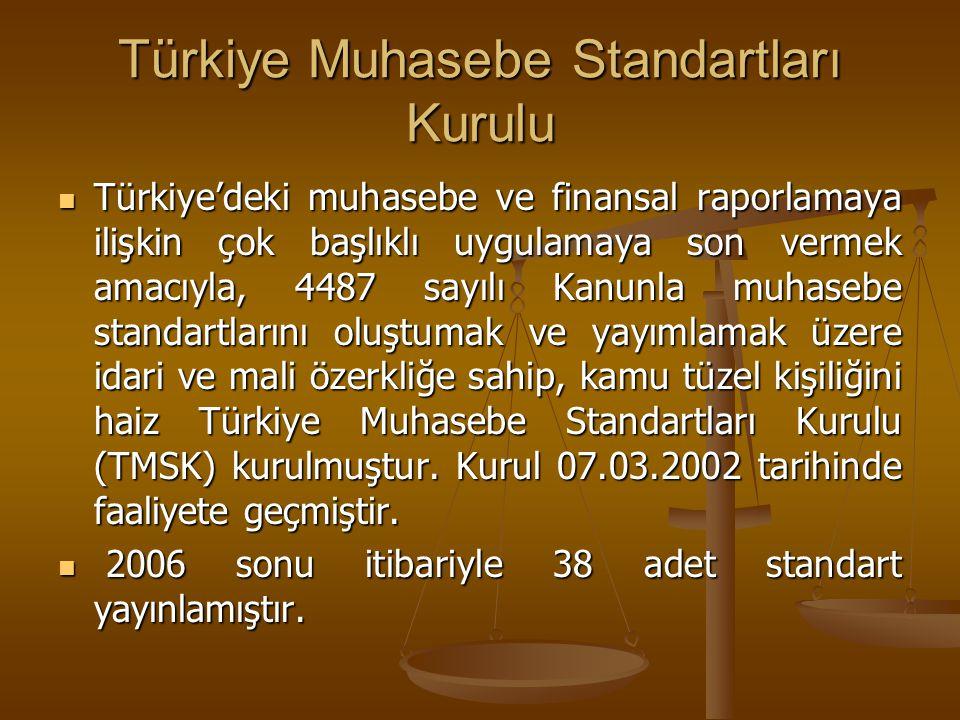 Türkiye Muhasebe Standartları Kurulu Türkiye'deki muhasebe ve finansal raporlamaya ilişkin çok başlıklı uygulamaya son vermek amacıyla, 4487 sayılı Ka