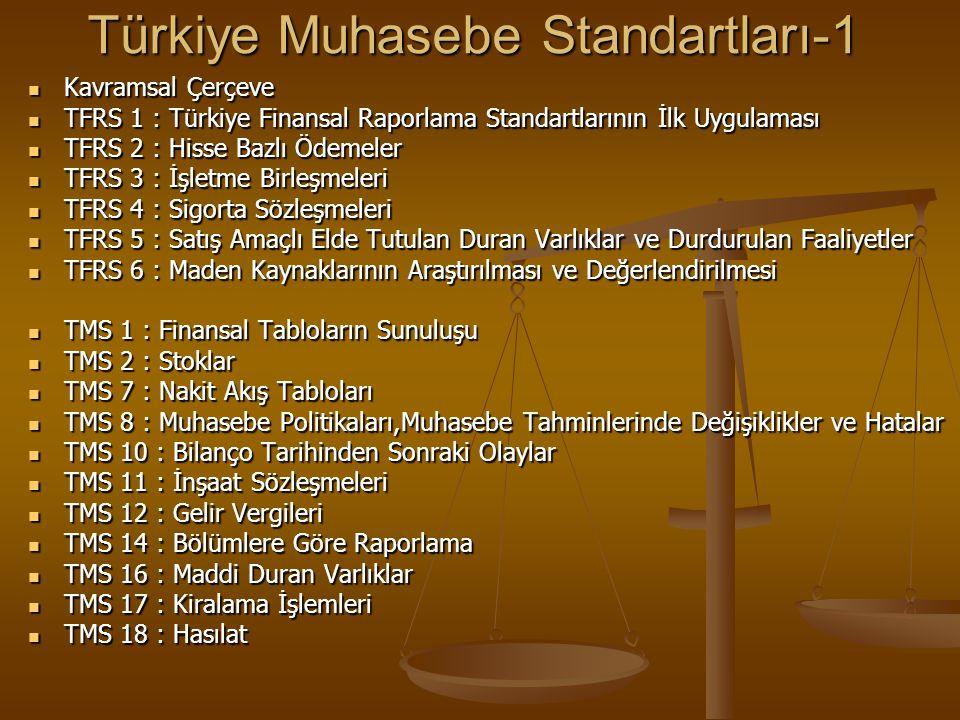 Türkiye Muhasebe Standartları-1 Kavramsal Çerçeve Kavramsal Çerçeve TFRS 1 : Türkiye Finansal Raporlama Standartlarının İlk Uygulaması TFRS 1 : Türkiy