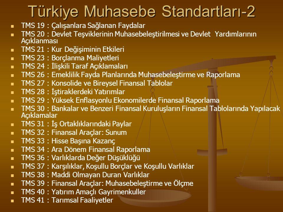 Türkiye Muhasebe Standartları-2 TMS 19 : Çalışanlara Sağlanan Faydalar TMS 20 : Devlet Teşviklerinin Muhasebeleştirilmesi ve Devlet Yardımlarının Açık