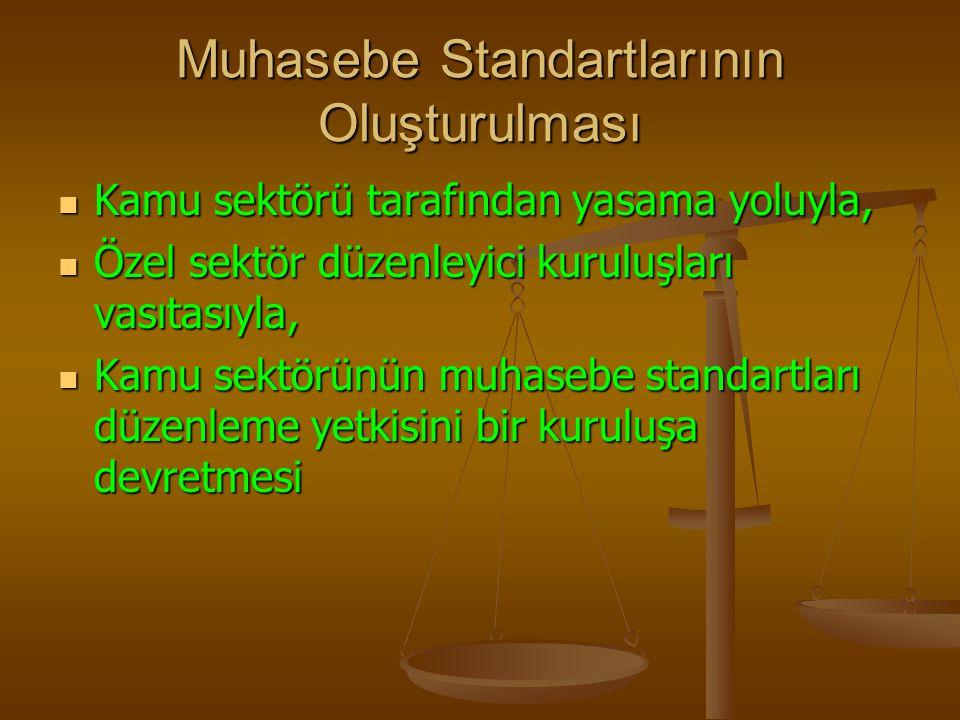 Muhasebe Standartlarının Yasama Yoluyla Oluşturulması Muhasebe standartlarının kanunlar, yönetmelikler, direktifler ve benzeri yöntemlerle devlet tarafından belirlenmesi durumudur.