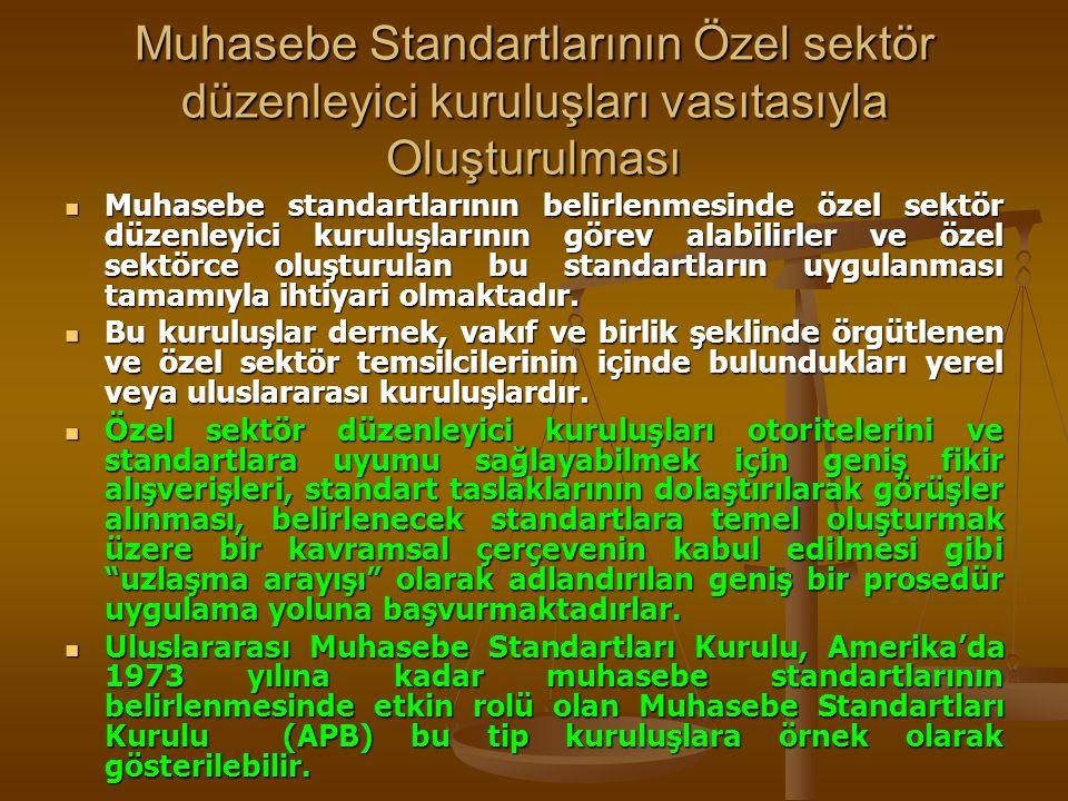 Türkiye'de Muhasebe Standartlarını Oluşturulmasına Yönelik Yapılan Diğer Çalışmalar İktisadi Devlet Teşekküllerini Yeniden Düzenleme Komisyonu, İktisadi Devlet Teşekküllerini Yeniden Düzenleme Komisyonu, Türkiye Bankalar Birliği (TBB), Türkiye Bankalar Birliği (TBB), Türkiye Standartları Enstitüsü Muhasebe Standartları Özel Daimi Komitesi, Türkiye Standartları Enstitüsü Muhasebe Standartları Özel Daimi Komitesi, Sigorta Murakabe (Denetleme) Kurulu, Sigorta Murakabe (Denetleme) Kurulu, Maliye Bakanlığı Koordinatörlüğünde Kurulan Muhasebe Standartları Komisyonu, Maliye Bakanlığı Koordinatörlüğünde Kurulan Muhasebe Standartları Komisyonu, Bankacılık Düzenleme ve Denetleme Kurumu (BDDK), Bankacılık Düzenleme ve Denetleme Kurumu (BDDK), TTK Değerleme İlkeleri ve Muhasebe Standartları çalışmaları… TTK Değerleme İlkeleri ve Muhasebe Standartları çalışmaları…
